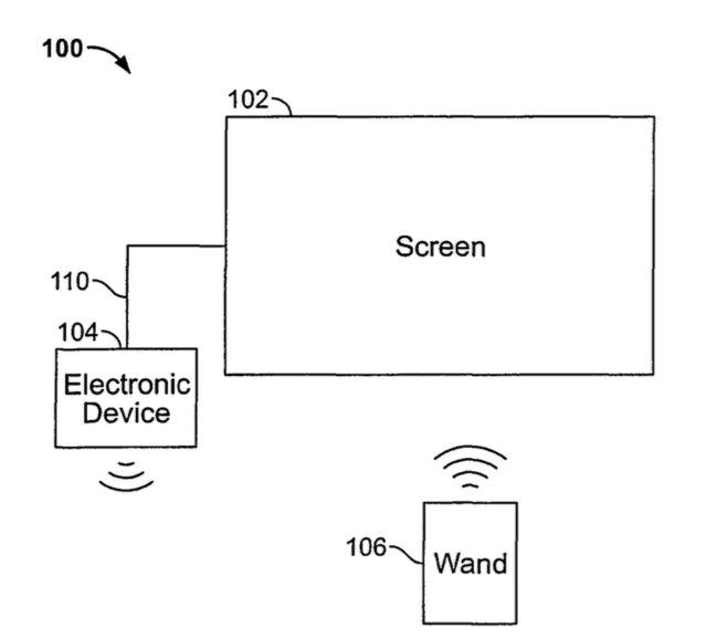 Apple TVのジェスチャリモコンの特許