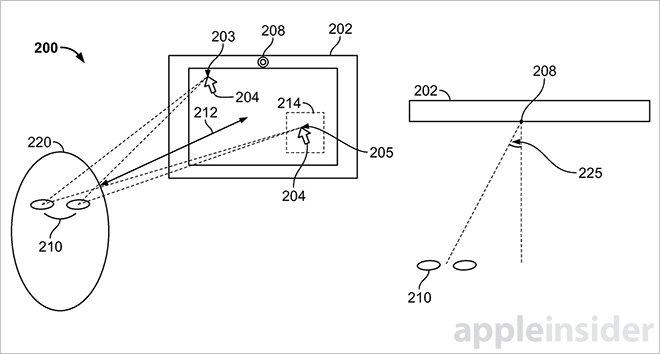 視線で操作 特許