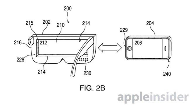 iPhone ヘッドマウントディスプレイ