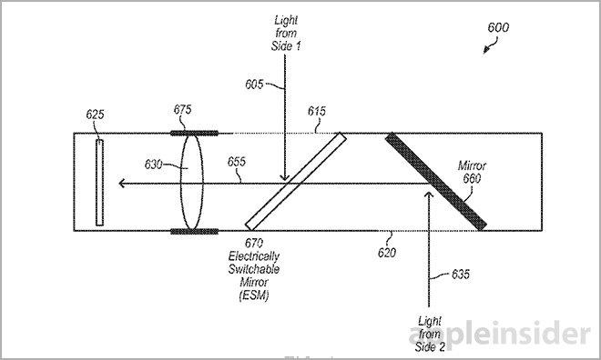 iPhone 多眼レンズカメラ 特許