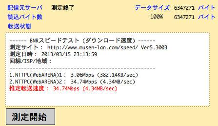 2.4GHz 下り受信