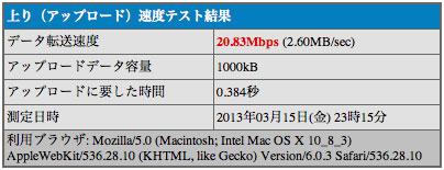2.4GHz 上り送信