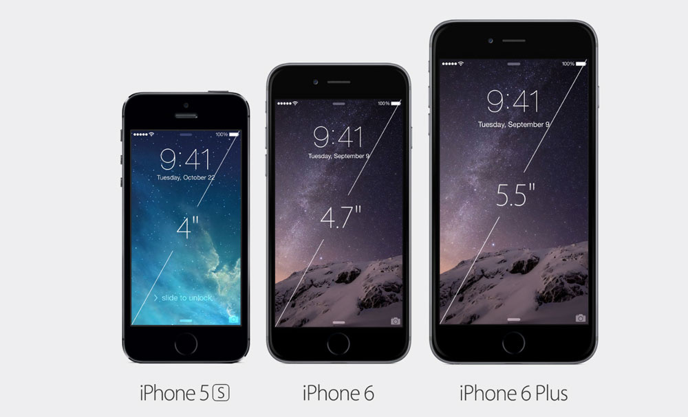 iPhone 6 iPhone 6 Plus 画面解像度