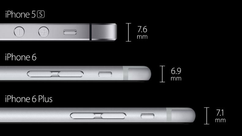iPhone 6 厚み