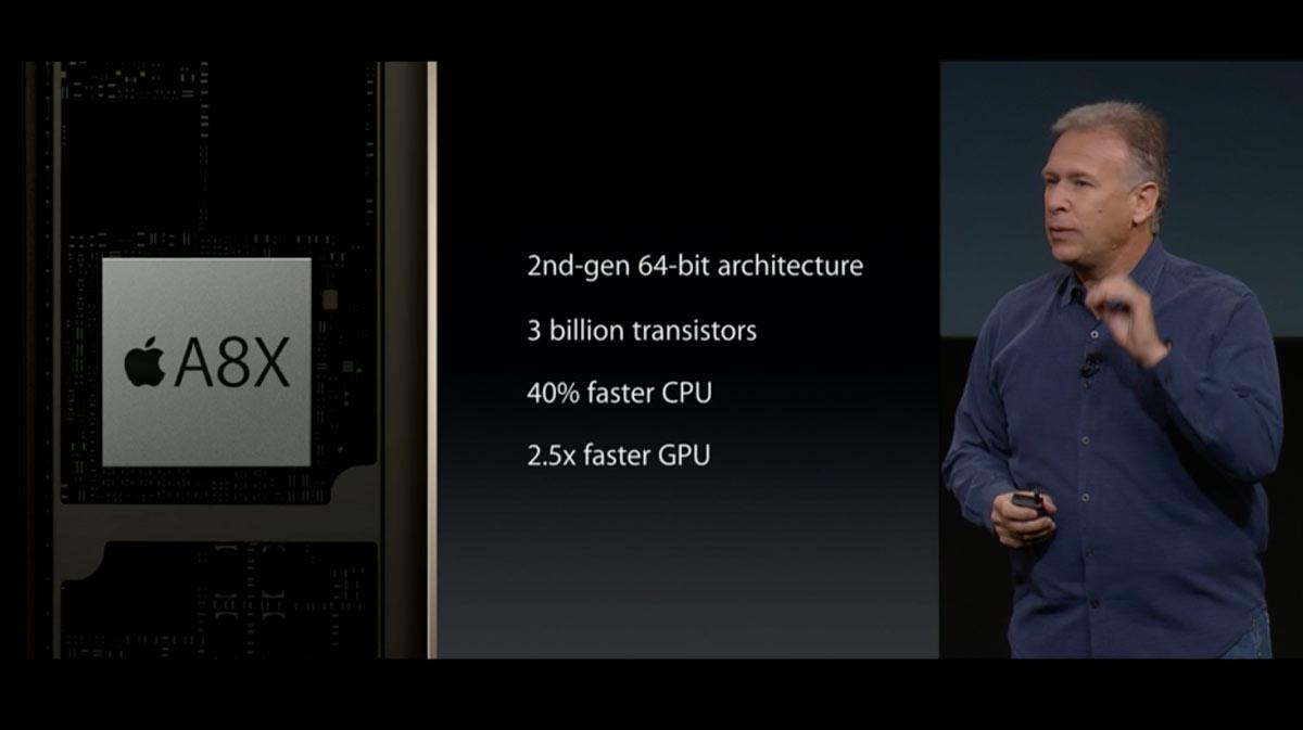 A8X iPad Air 2