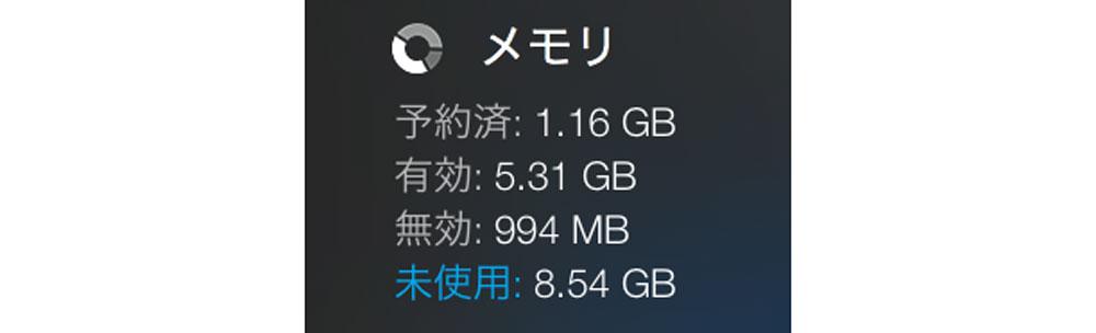 MacBookのメモリの使用量