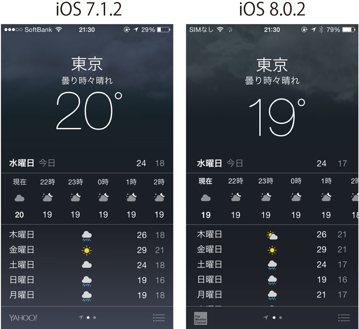 天気アプリ UIデザイン