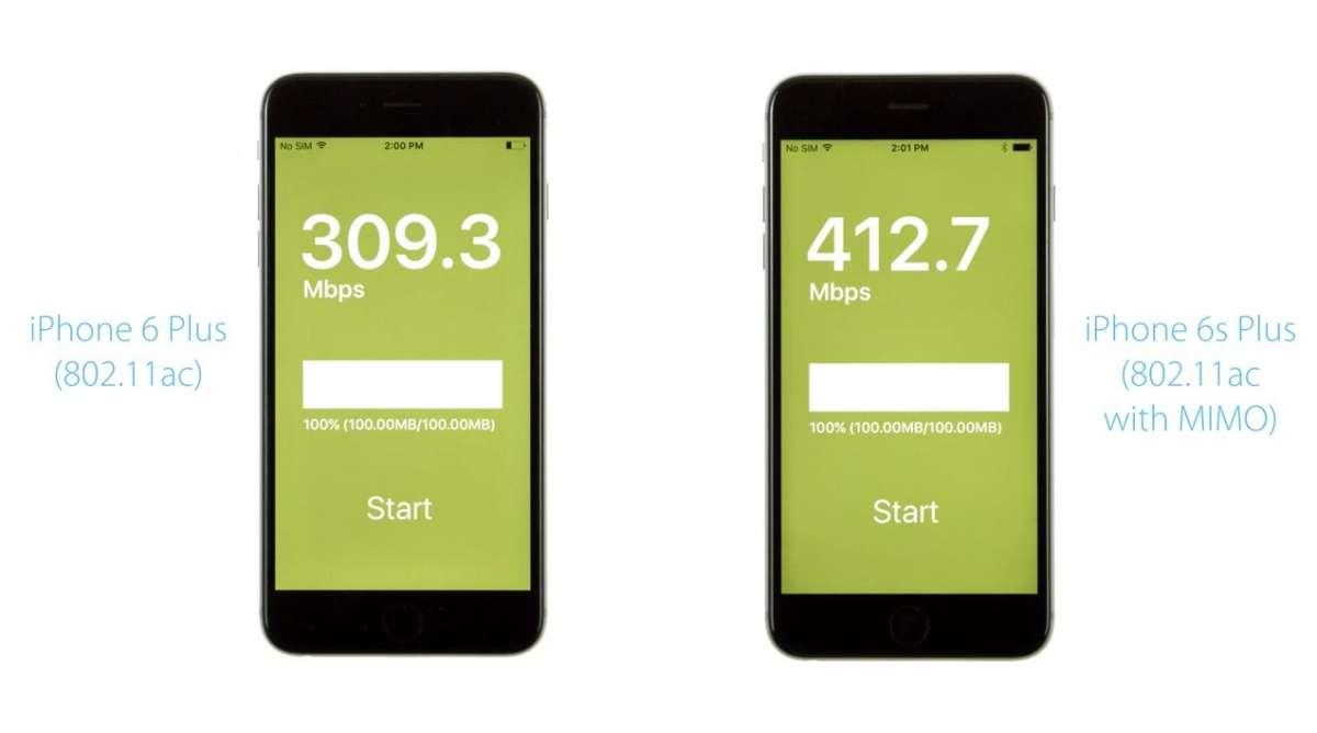iPhone6とiPhone6sのWi-Fi速度