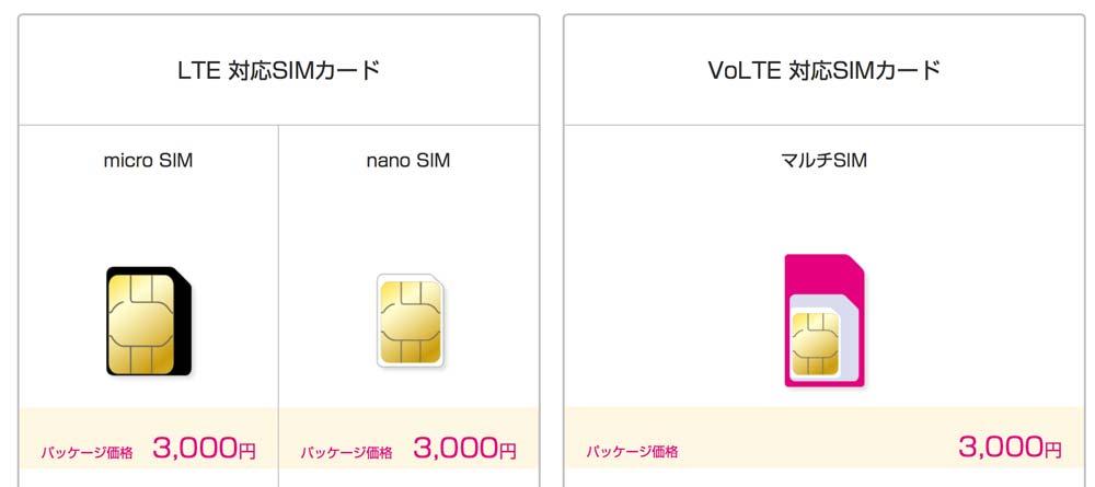 uqmobile SIMカードの種類