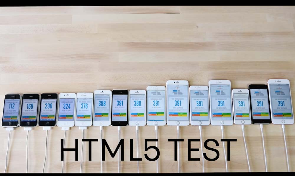 iPhone HTML5