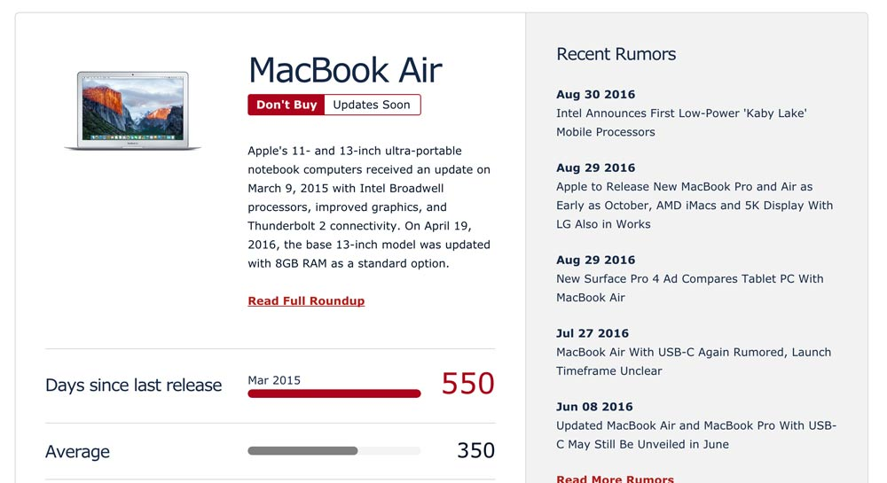 MacBookAirの更新サイクル