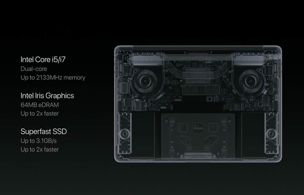 15インチMacBook Pro 性能