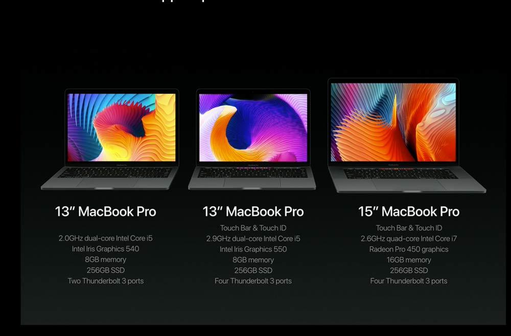 MacBook Pro シリーズ