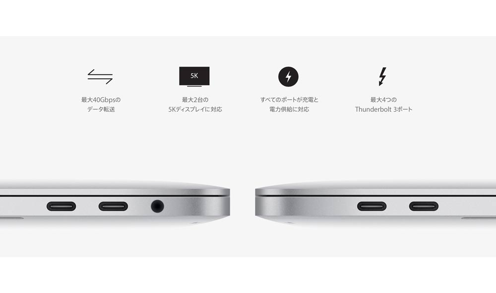 Thunderbolt 3 macBook pro