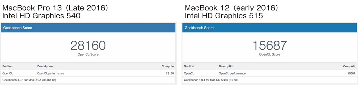 MacBook Pro 13 Open CL