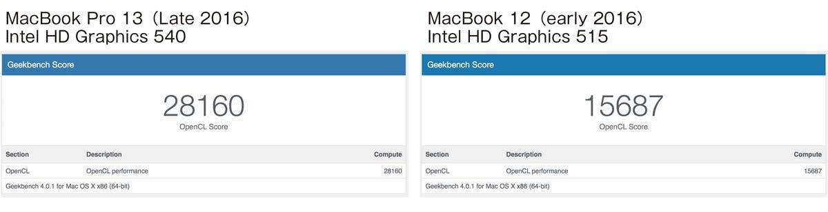 MacBook Pro 13 Open CL