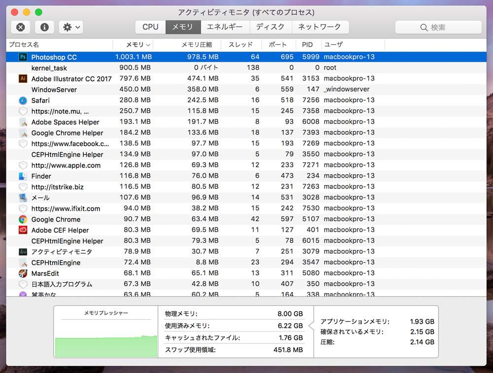 MacBook Pro 13インチ 8GBのメモリ使用状況1