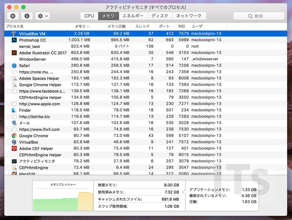 MacBook Pro 13インチ 8GBのメモリ使用状況2