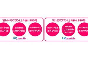 uq mobile おしゃべりプラン