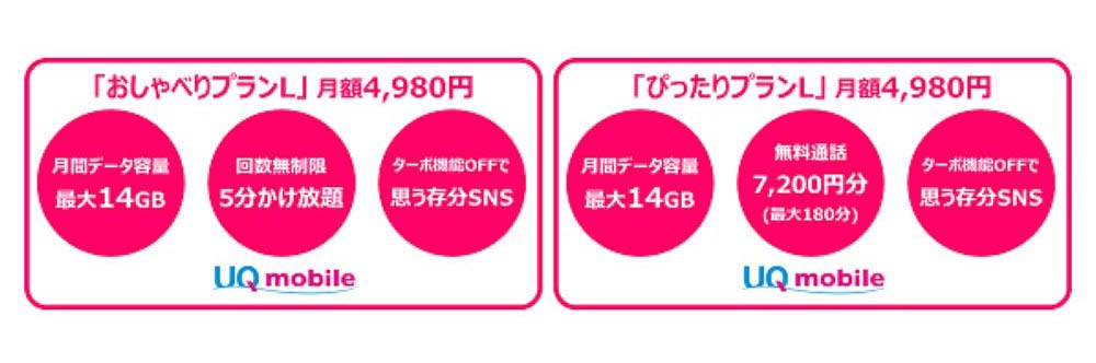 UQ mobile おしゃべりプラン L