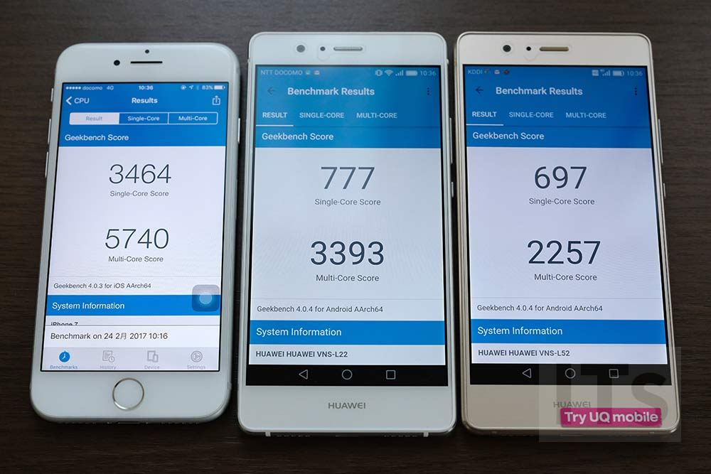 Huawei Kirin650 ベンチマークスコア CPU性能