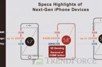 iPhone8のスペック比較