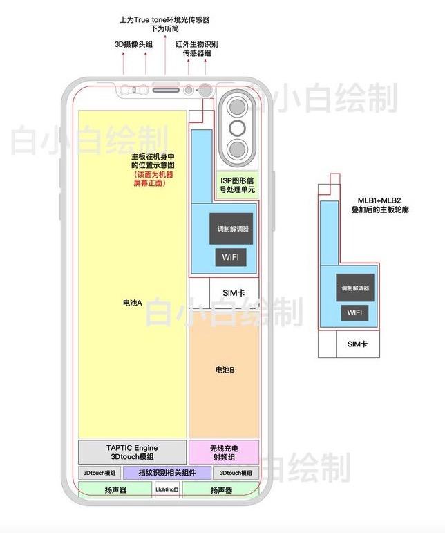 iPhone8 内部回路