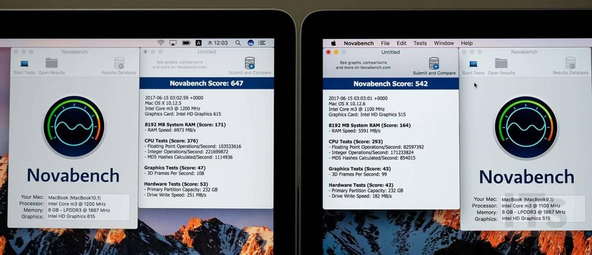 MacBook 2017 総合性能比較