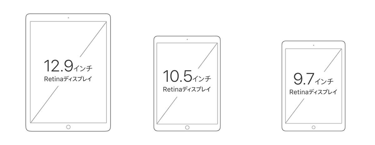 iPad ラインナップ