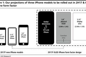 iPhone8 解像度