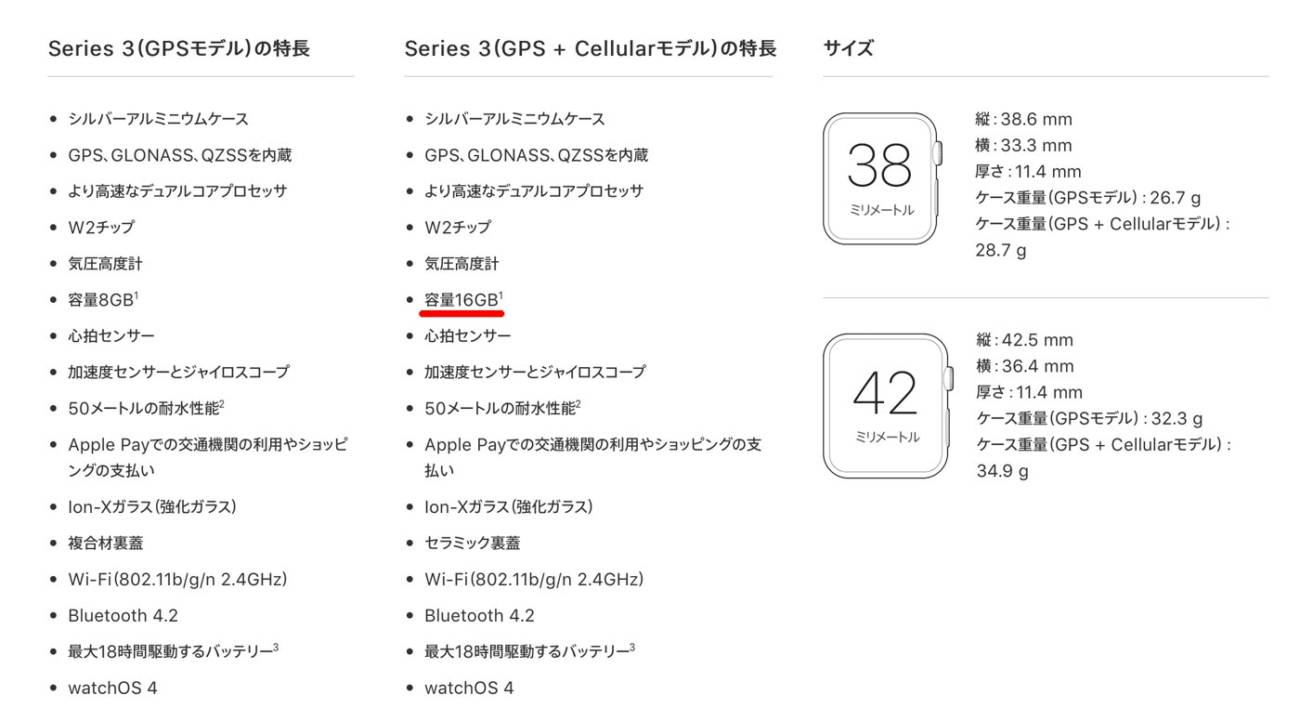 Apple Watch series3 GPS + Cellularモデル 仕様の違い