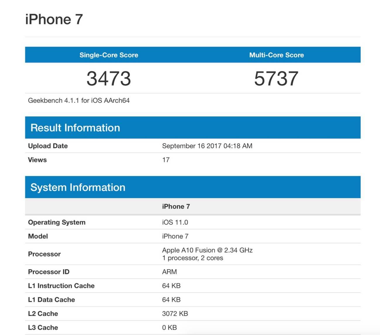 iPhone 7 A10 fusionチップ 性能
