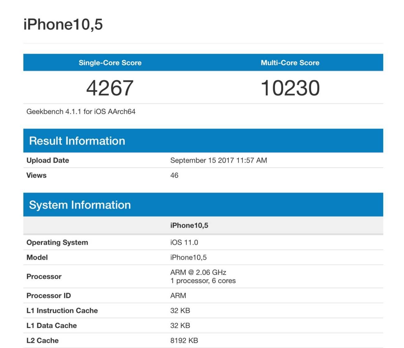 iPhone 8 A11 Bionicチップ 性能