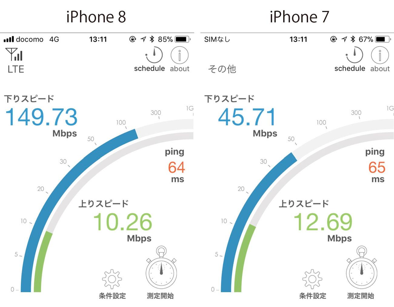 iPhone 8とiPhone 7のLTE速度