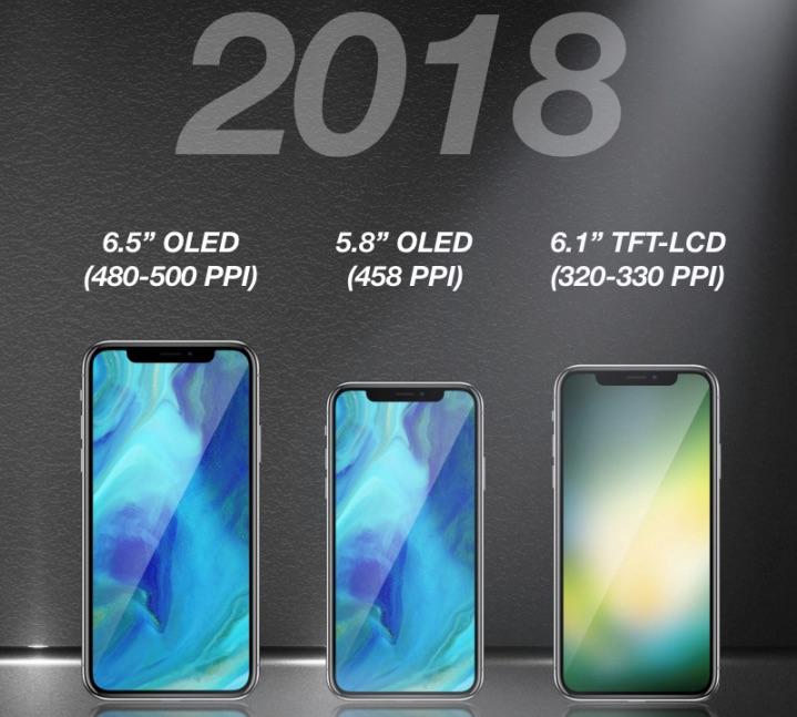 iPhone 2018年モデル