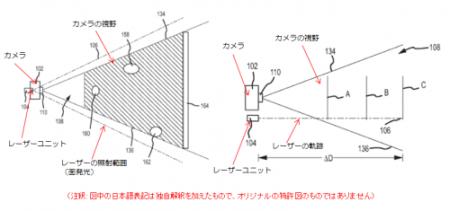 レーザー式深度センサー 特許