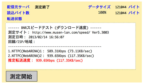 Wimax受信スピード