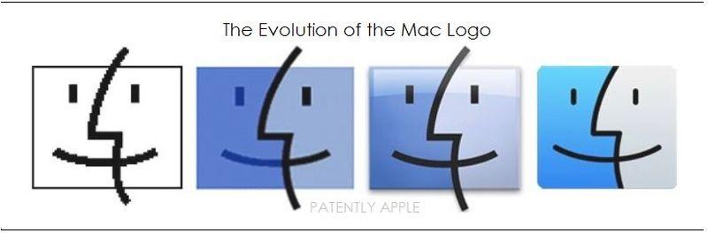 Macのファインダーのアイコン
