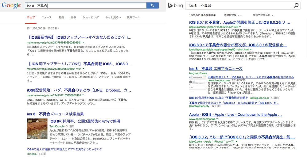googleとBingの検索結果の違い