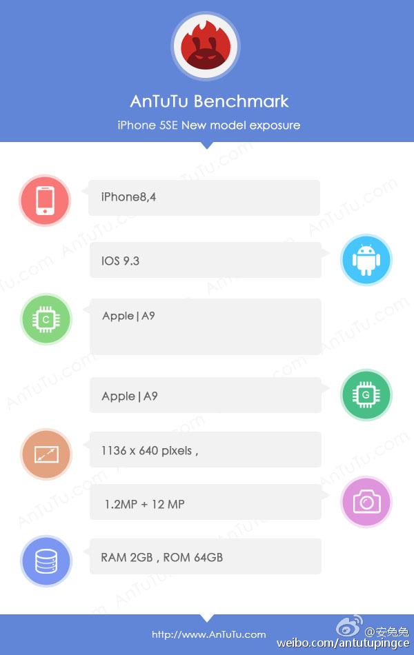 iPhone SE 2GBのRAM