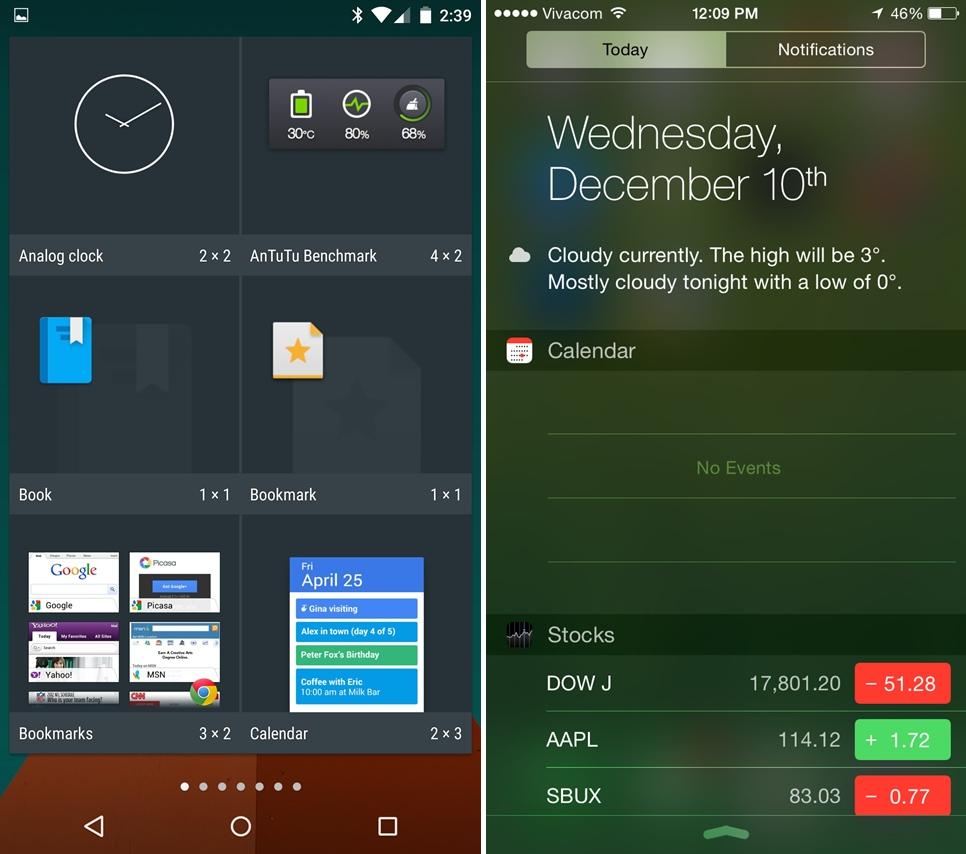 Android 5 1 0 Lollipop vs iOS 8 design ウェジェット画面