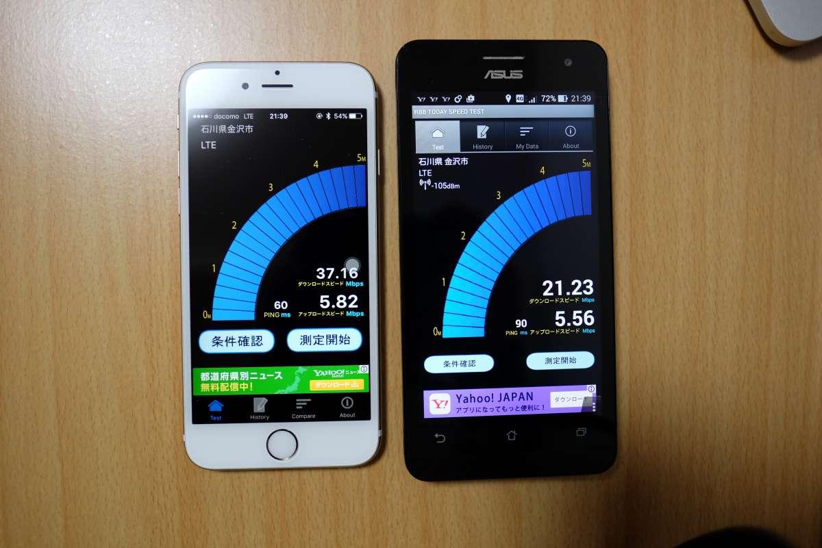 dmmモバイル 通信速度