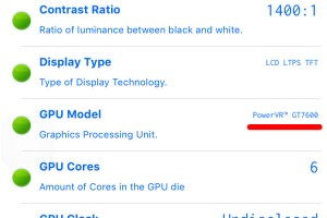 A9プロセッサのGPU