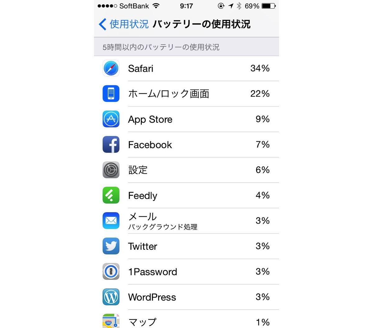 バッテリーの使用状況 iOS 8