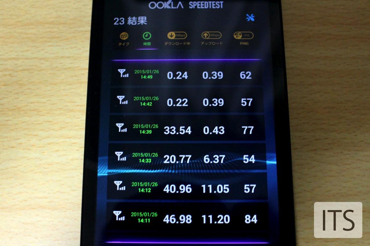 ニフティ 格安SIM 実測速度