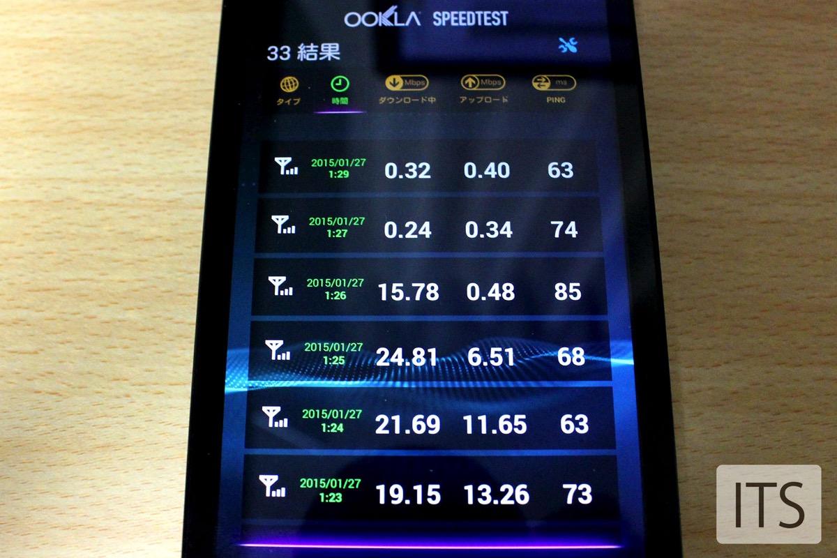 DMM mobile 実測速度