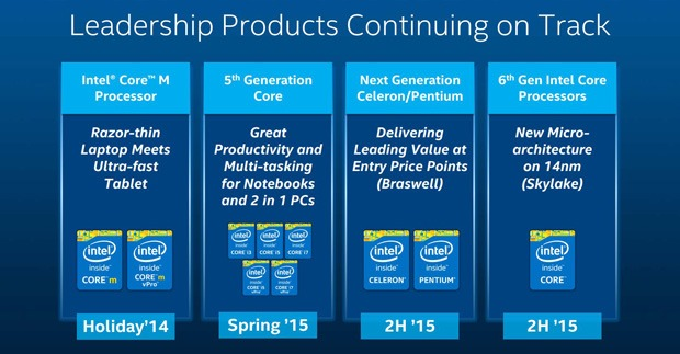 Intel 2015 2016 CPU Roadmap Skylake Broadwell Braswell