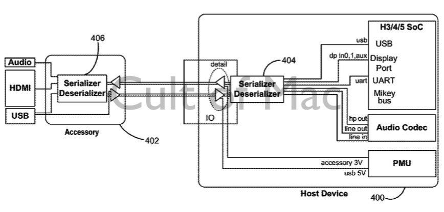 USB特許