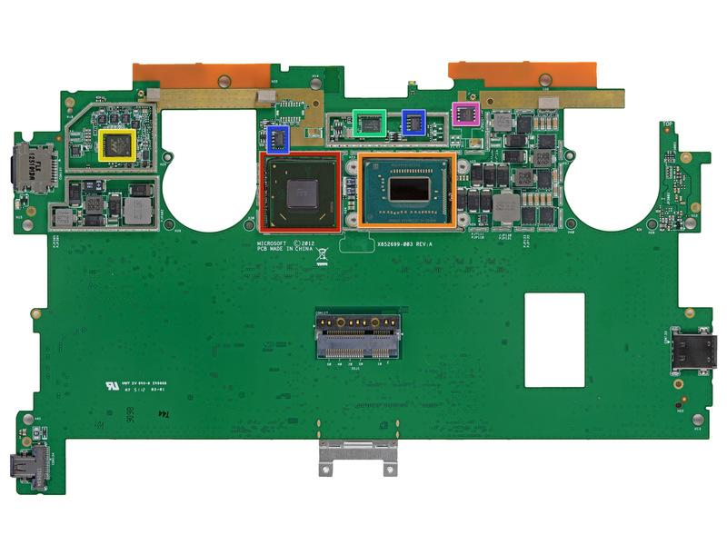 Surface Pro 基盤