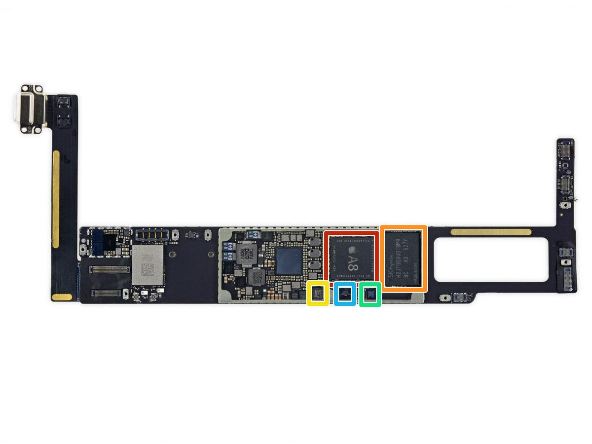 iPad mini4 A8プロセッサ